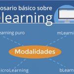 elearning, infografia y glosario de términos básicos