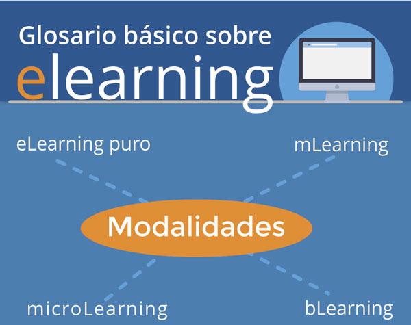 infografía sobre términos básicos de elearning